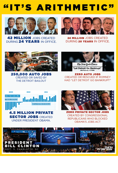Clinton-dnc-graphic-43