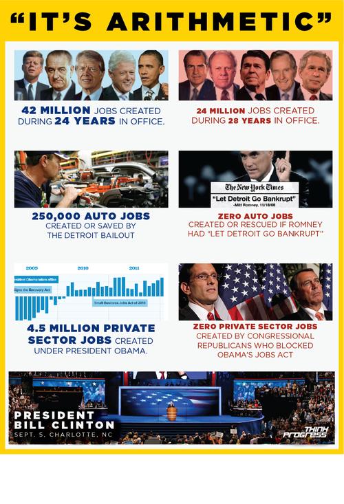 Clinton-dnc-graphic-43